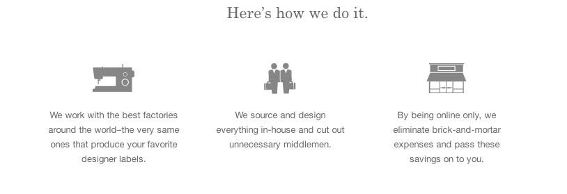 How Everlane Works