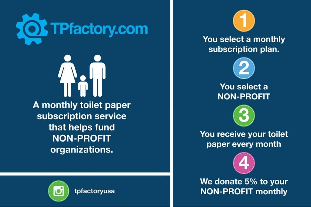 TPFactory Graphic Big